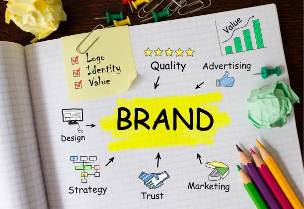 Identidade visual: Saiba porque a sua empresa precisa ter uma